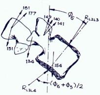 vertebre lomabaire biomec